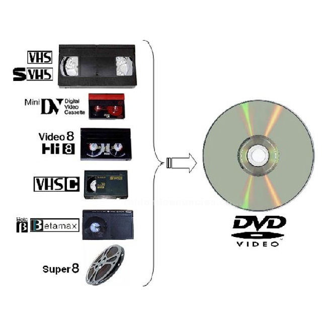 Video Transfers, MPEG Conversions, Duplication