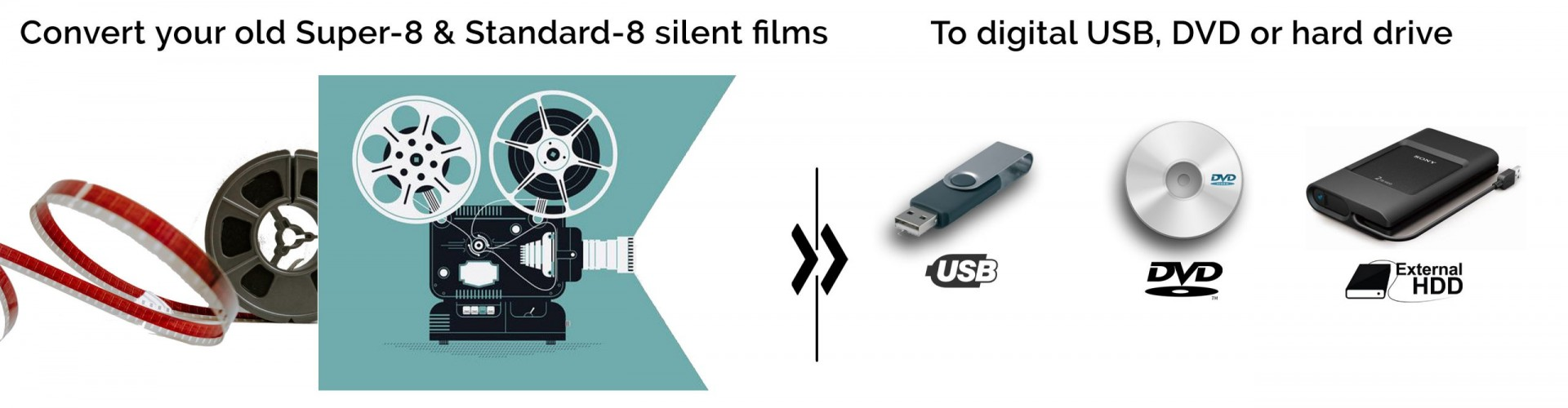 Super 8 Film And Standard 8 Film To Digital Conversion Video Essentials